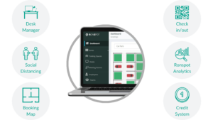 Space Management - Ronspot as a space management solution